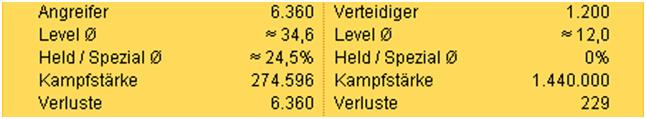 Volksstock Kampfbericht